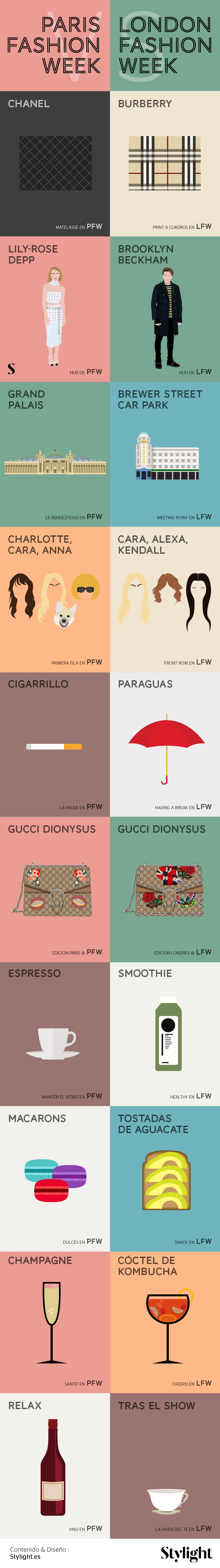 Paris-vs-Londres-Fashion-Week-Infographic-Stylight-full-size