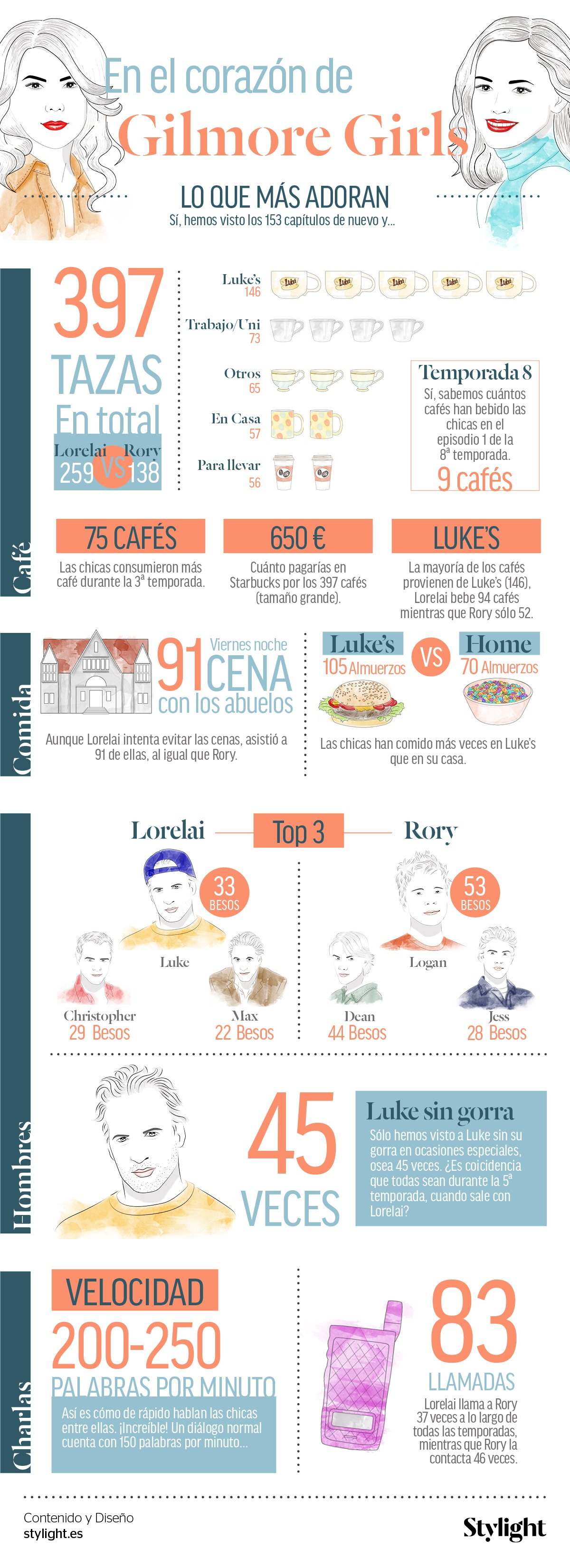stylight-gilmore-girls-infografico